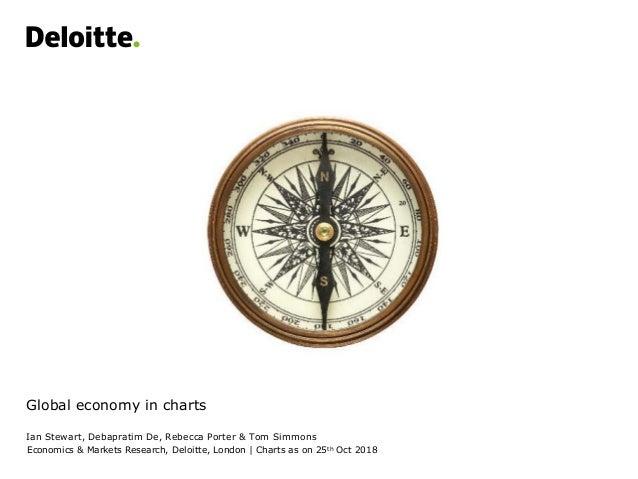 Global economy in charts Ian Stewart, Debapratim De, Rebecca Porter & Tom Simmons Economics & Markets Research, Deloitte, ...