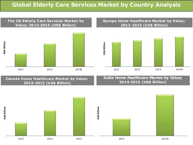 healthcare it market worth 56 7 billion Reproductive health market has potential to reach $15 billion  china's market  for ivf alone was worth $670 million in 2016 and is expected to  that number  had been much higher at 56 percent in 2001, according the  so, virtus works  with medical tourism agencies in china that help patients get to its.