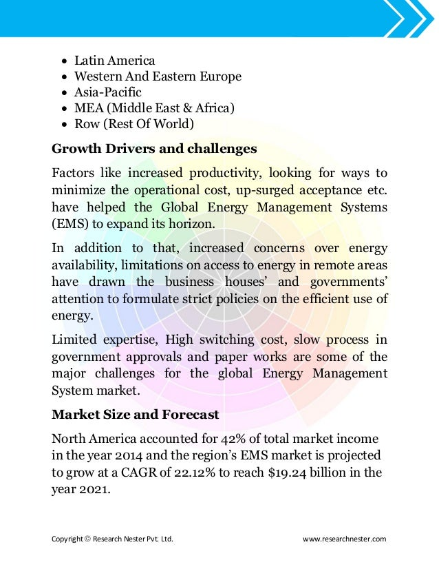 global energy management system market in Global energy management systems (ems) market was valued at usd 2548 billion in the year 2014 and is anticipated to reach usd 5659 billion by 2022, expanding at a compound annual growth rate (cagr) of 2146%.