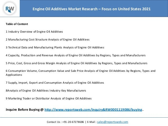 Engine Oil Additives Market Research – Focus on United States 2021