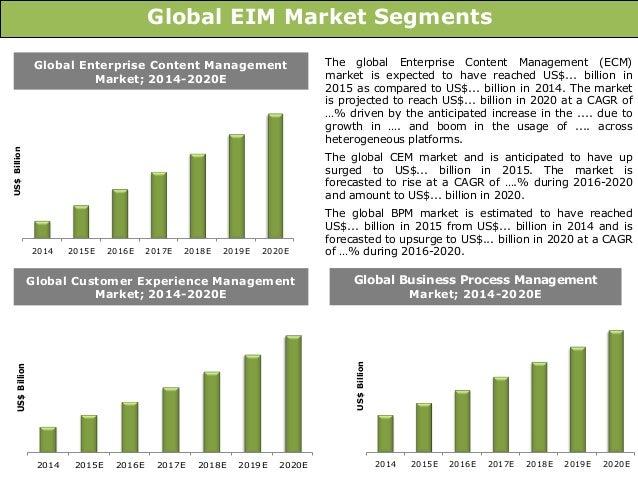 global advice management