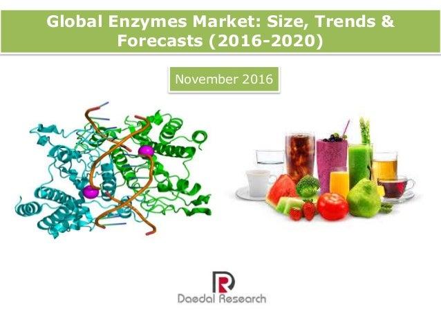 Global Enzymes Market: Size, Trends & Forecasts (2016-2020) November 2016