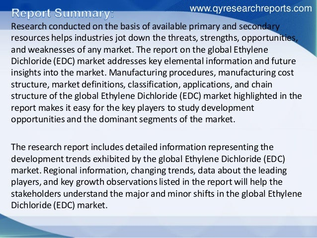 An analysis of the international market research canada