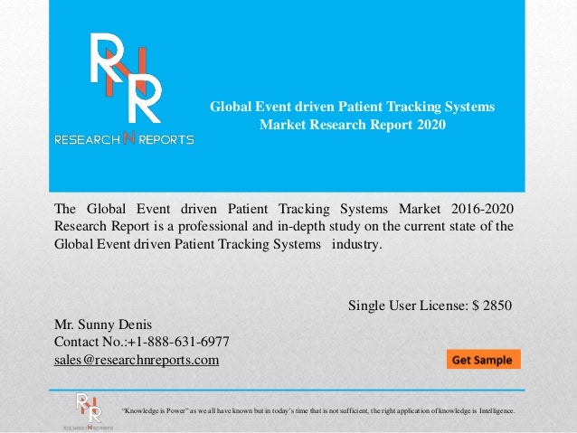 Supply And Demand Current Events 2020.Global Event Driven Patient Tracking Systems Productions