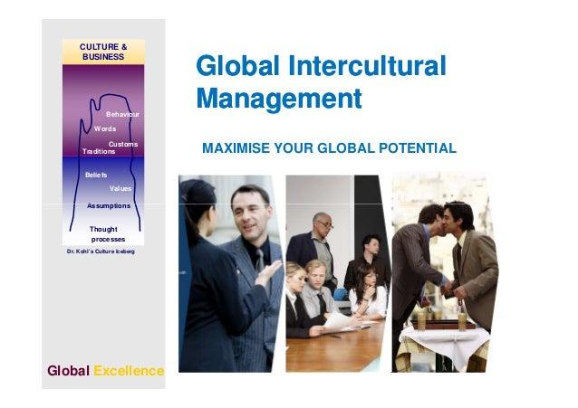 Values Assumptions Beliefs Traditions Customs Words Behaviour CULTURE & BUSINESS Global InterculturalGlobal Intercultural ...
