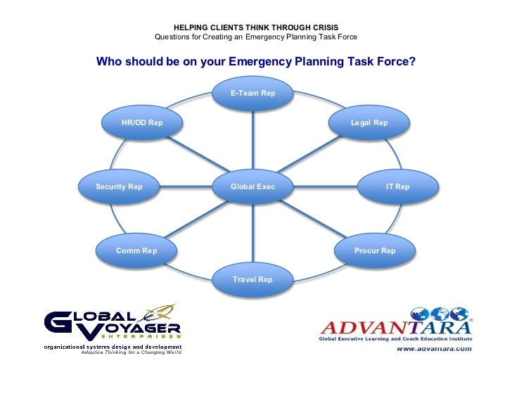 HELPING CLIENTS THINK THROUGH CRISIS               Questions for Creating an Emergency Planning Task ForceWho should be on...