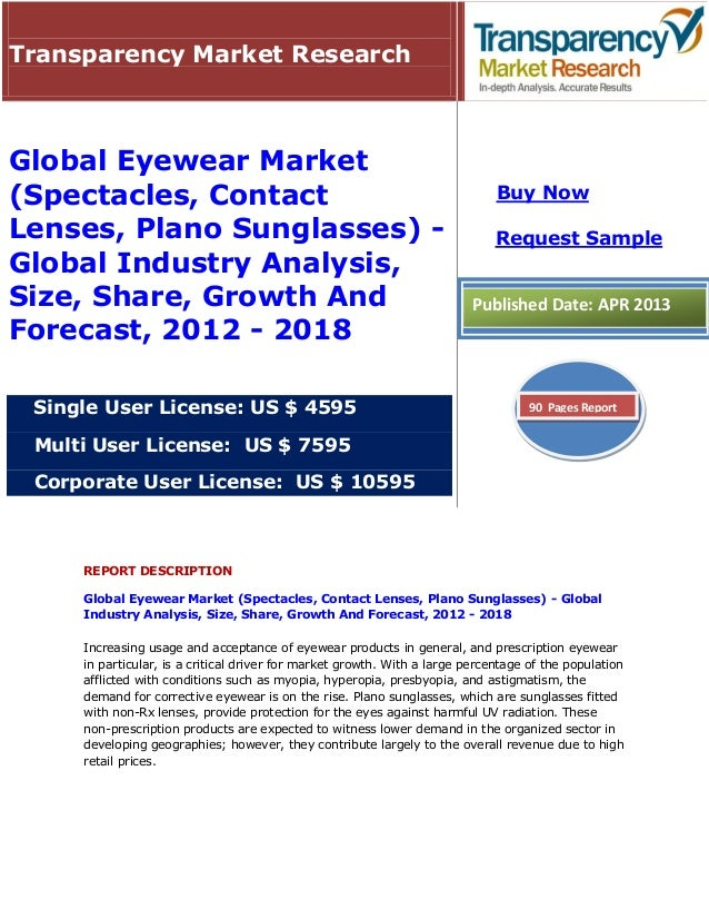 Transparency Market ResearchGlobal Eyewear Market(Spectacles, Contact                                                     ...