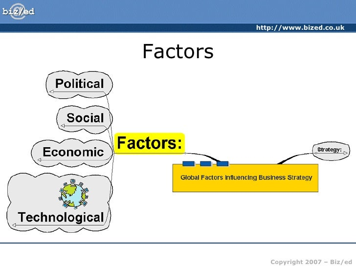 factors affecting democratization When can external actors influence democratization leverage, linkages the gatekeeper elites directly affect the capacity is conditioned by two factors.