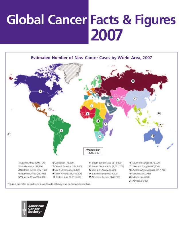 14 10 11 20 19 18 12 4 1 13 15 16 2 17 3 5 7 9 6 8 21 Global Cancer Facts & Figures 2007 Estimated Number of New Cancer Ca...