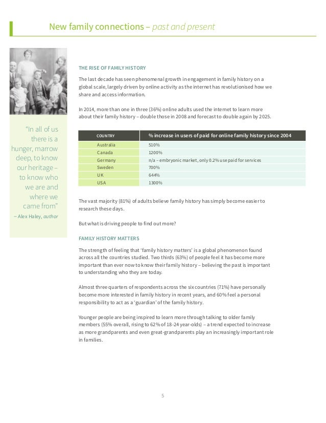 ancestry global family history report 2014