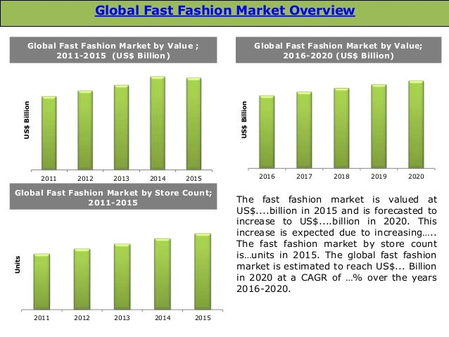 fast fashion target market Market definition capitalizes on the fast fashion model  inditex launched the berksha brand in 1998 to target their youngest demographic of consumers.