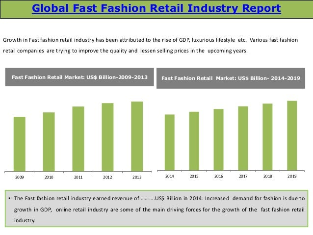 Fashion industry research topics 38
