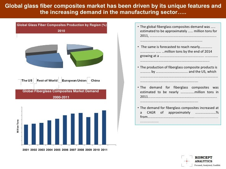 fiberglass market global industry analysis According to the latest market study released by technavio, the global fiberglass market for the aerospace industry is expected to reach usd 1888 mil.