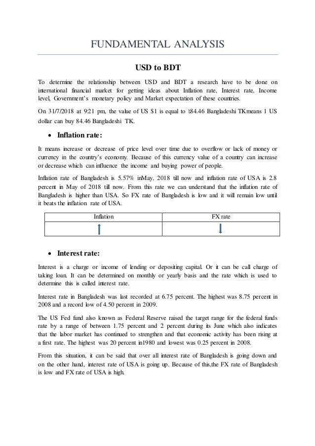 Technical & Fundamental Analysis of USD/BDT