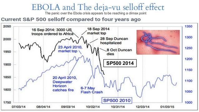 Forex market crisis