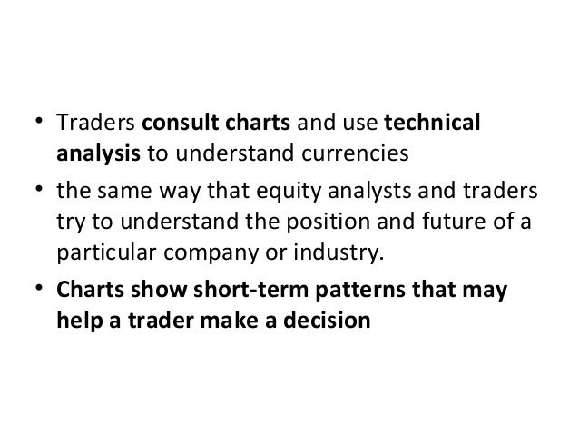 • Traders consult charts and use technical analysis to understand currencies • the same way that equity analysts and trade...
