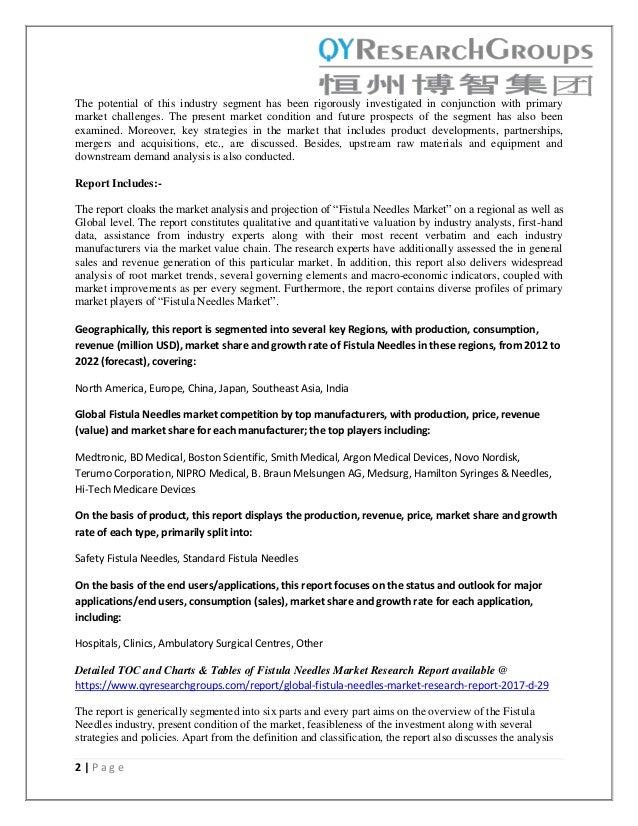 Global Fistula Needles Industry: Future Demand, Market