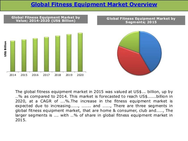 fitness equipment market Shop all of gym source's equipment, including ellipticals, exercise bikes, free  weights, home gyms, indoor cycles, rowers, steppers, treadmills and more.
