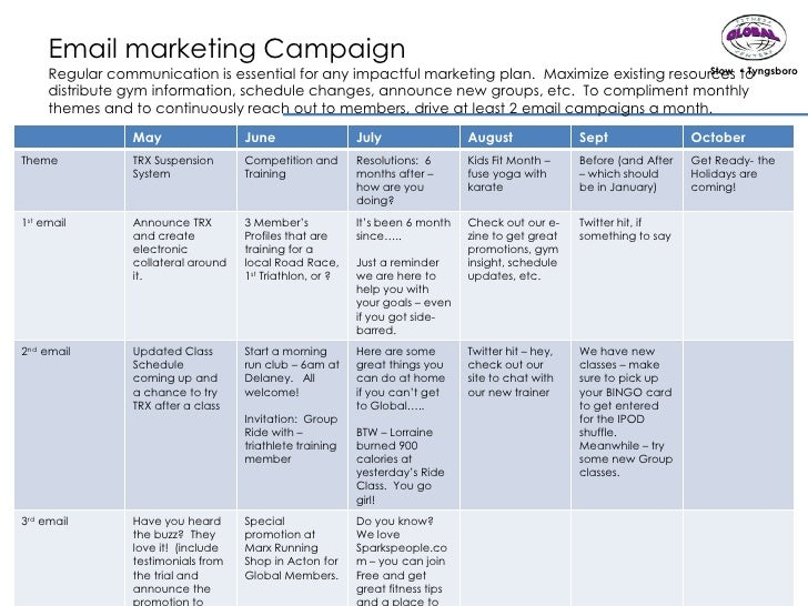 Global fitness media plan final for Campaign schedule template