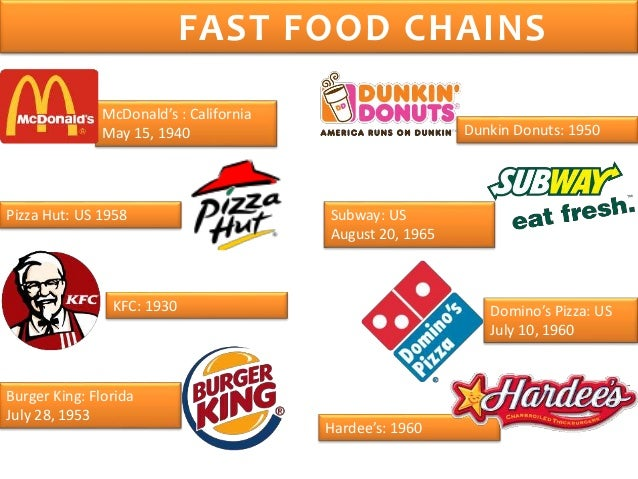 Biggest Food Chain Restauran