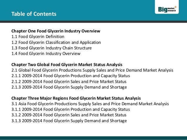 Global Food Glycerin Industry 2015 Market Research Report