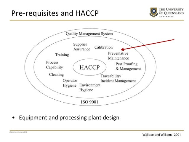 Pre-requisites and HACCP • Equipment and processing plant design CRICOS Provider No 00025B Wallace and Williams, 2001
