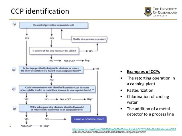 CCP identification • Examples of CCPs • The retorting operation in a canning plant • Pasteurization • Chlorination of cool...