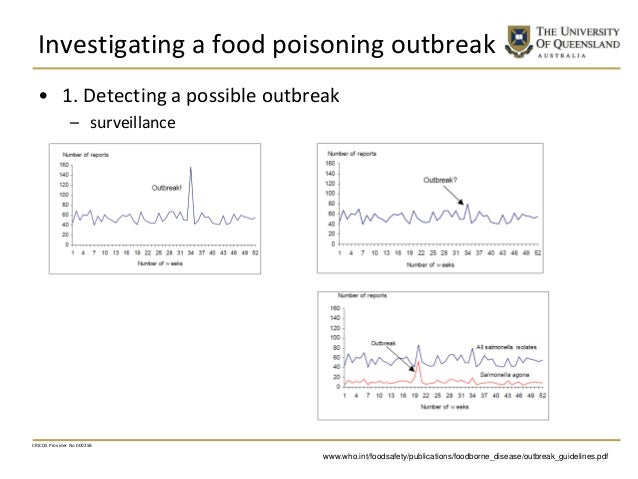 Investigating a food poisoning outbreak • 1. Detecting a possible outbreak – surveillance CRICOS Provider No 00025B www.wh...