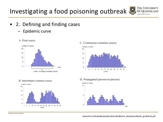 Investigating a food poisoning outbreak • 2. Defining and finding cases – Epidemic curve CRICOS Provider No 00025B www.who...