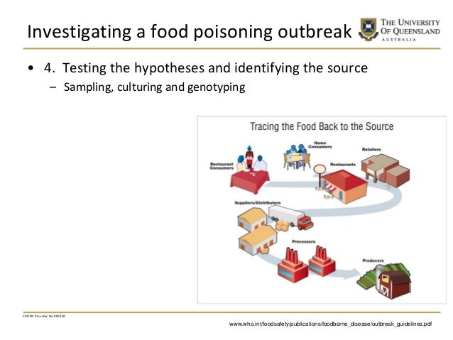 Investigating a food poisoning outbreak • 4. Testing the hypotheses and identifying the source – Sampling, culturing and g...
