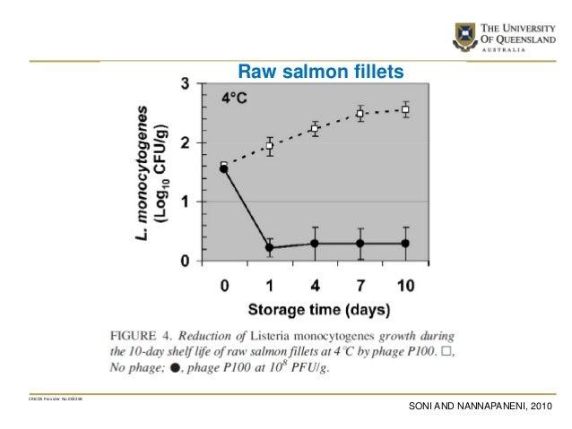 CRICOS Provider No 00025B SONI AND NANNAPANENI, 2010 Raw salmon fillets