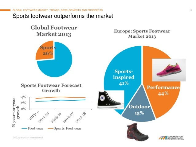 the adidas sport industry Sport is big business and getting bigger—will teams and sponsors convert the issues facing the sports industry in 2018 into opportunities for growth like most other industries, the sports industry is being disrupted by technology advancements and cultural changes in our annual report .