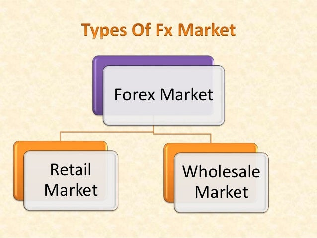 Retail off-exchange forex activities