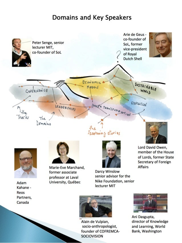 SoL Global Forum Program Slide 2