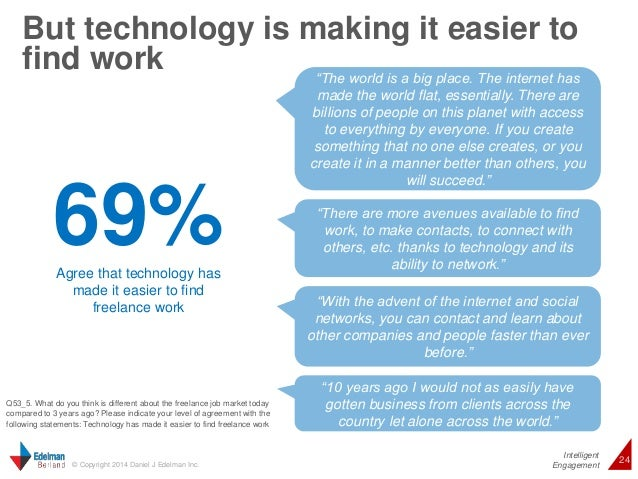 """But technology is making it easier to  find work  """"The world is a big place. The internet has  made the world flat, essent..."""