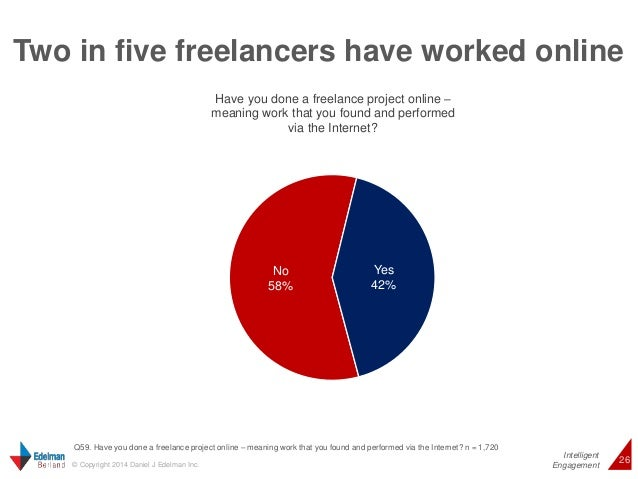 Two in five freelancers have worked online  Intelligent  Have you done a freelance project online –  meaning work that you...