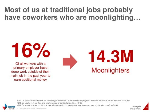 Most of us at traditional jobs probably  have coworkers who are moonlighting…  Intelligent  32 © Copyright 2014 Daniel J E...