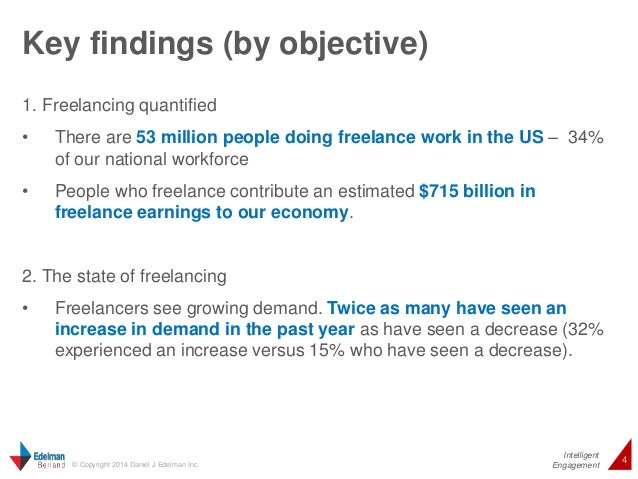 Key findings (by objective)  1. Freelancing quantified  • There are 53 million people doing freelance work in the US – 34%...