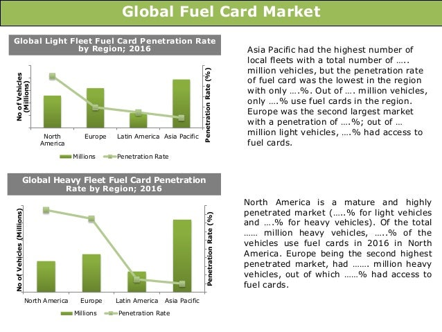 6 global fuel card - Fleet Fuel Cards