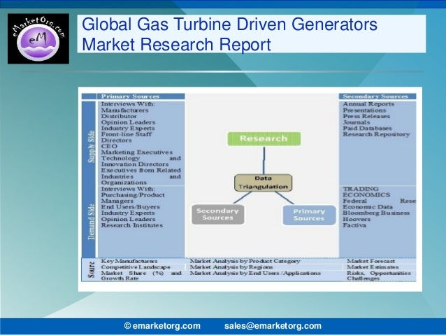 gas turbine market Based on the design type of gas turbines commercially available, this market is classified as industrial, heavy duty and aero derivative due to the rise in population and rapid industrialization, the dependence on natural gas is increasing which can be impetuous in gas turbines.