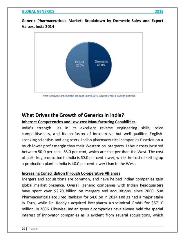 Global Generics : Pharmaceutical Industry Report 2015
