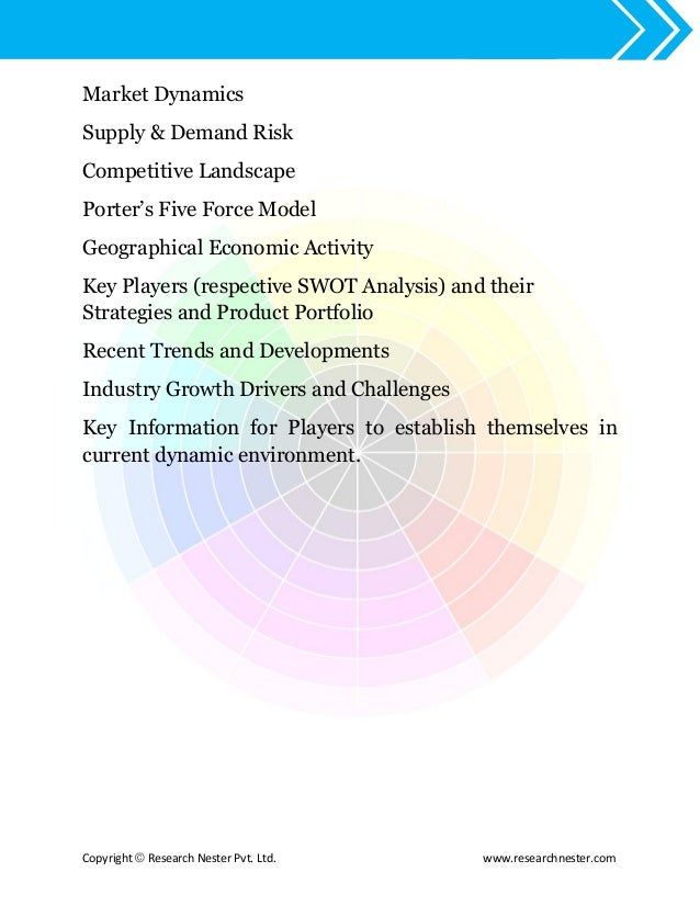an analysis of five american marketing techniques utilized by russians Game theory is the study of the ways in which interacting choices of economic agents produce outcomes with respect to the preferences (or utilities) of those agents, where the outcomes in.