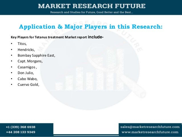 market research report free Marketinsightsreportscom provides market research reports and industry analysis on products, services, companies, markets.