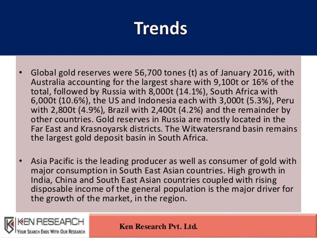 a research on the gold mining industry This is largely due to the closure of the giant gold mine in 2000, more stringent   [27] however, ecology researchers found high levels of arsenic in.