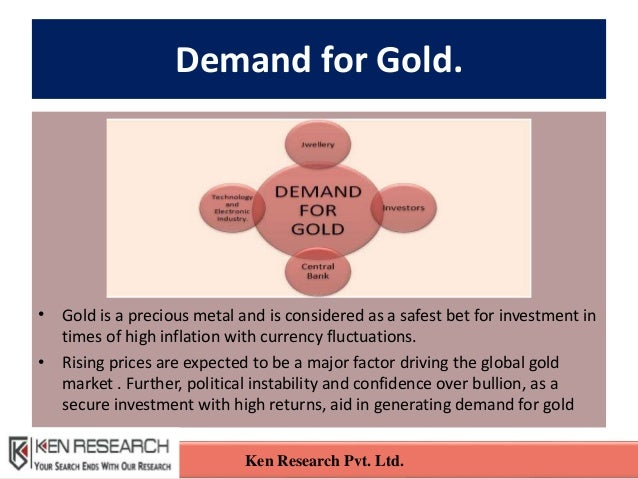 global gold industry analysis Application - s&p global.