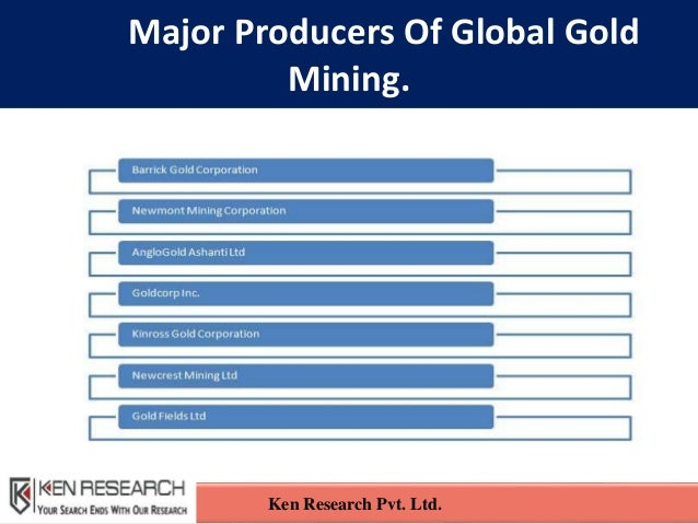 global gold industry analysis This report studies the global gold loan market size, industry status and forecast, competition landscape and growth opportunity this research report.