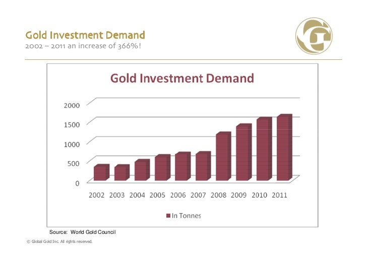 Gold Investment Demand2002 – 2011 an increase of 366%!             Source: World Gold Council© Global Gold Inc. All rights...