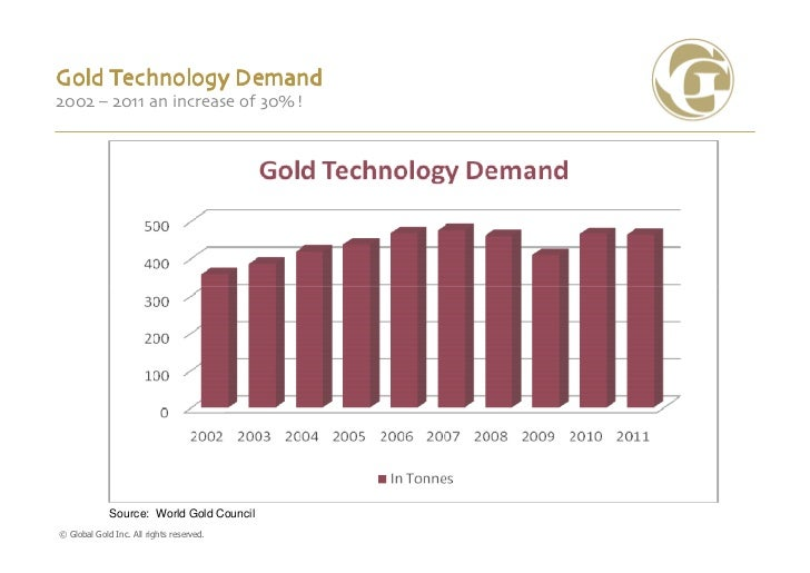 Gold Technology Demand2002 – 2011 an increase of 30%!             Source: World Gold Council© Global Gold Inc. All rights ...
