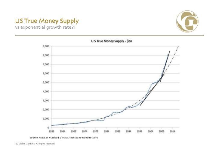 US True Money Supplyvs exponential growth rate?!             Source: Alasdair Macleod / www.financeandeconomics.org© Globa...