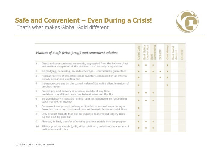 Safe and Convenient – Even During a Crisis!That's what makes Global Gold different© Global Gold Inc. All rights reserved.
